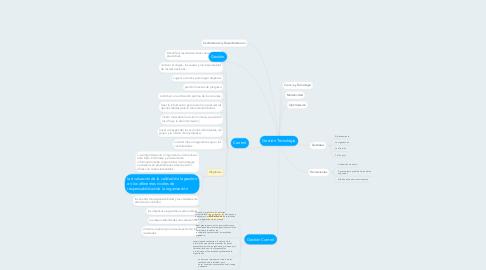 Mind Map: Gestión Tecnológia