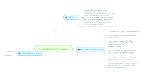 Mind Map: I/O Channel And Precessors