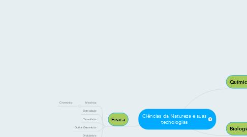Mind Map: Ciências da Natureza e suas tecnologias