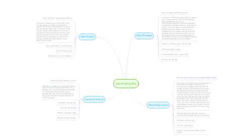 Mind Map: Identifying Me