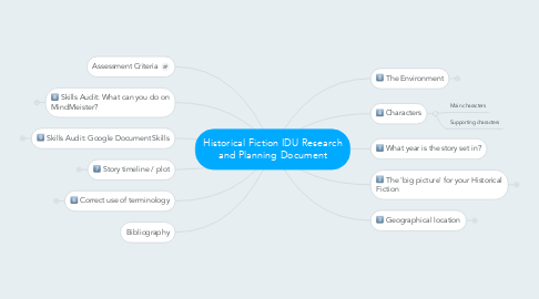 Mind Map: Historical Fiction IDU Research and Planning Document