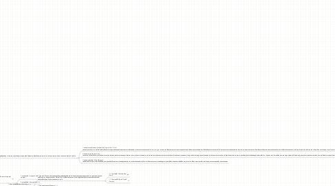 Mind Map: ฮาร์ดแวร์ (Hardware)