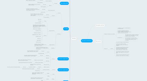 Mind Map: Aparato endócrino