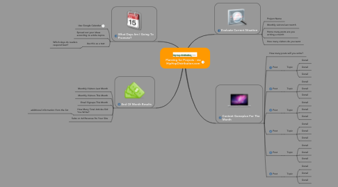 Mind Map: Planning for Projects - via HipHopDistribution.com
