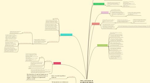 Mind Map: Vida y cosmovision de los nativos de America