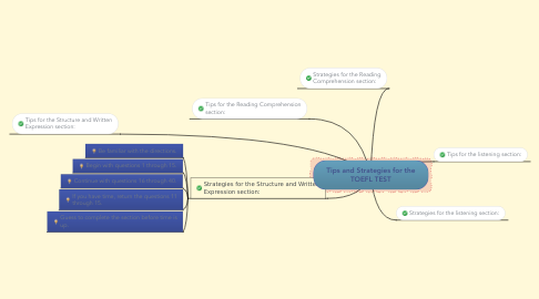 Mind Map: Tips and Strategies for the TOEFL TEST