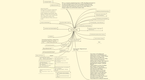 Mind Map: The Green Mile