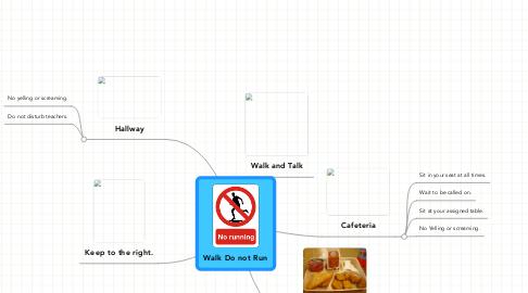 Mind Map: Walk Do not Run