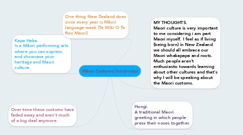 Mind Map: MāoriCustoms (mind-map)
