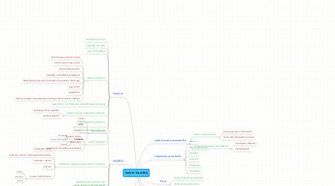 Mind Map: karierni E-portfelj