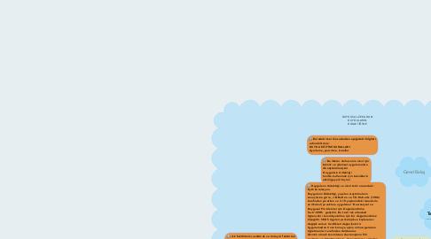 Mind Map: DUYGUSAL ZEKADAN DUYGULARIN DİDAKTİĞİNE