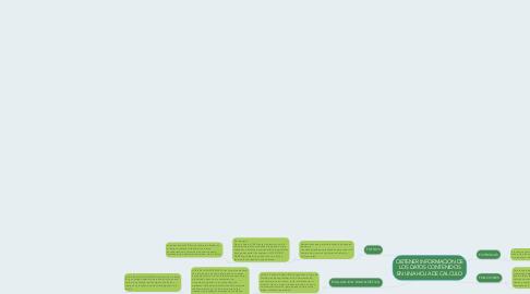 Mind Map: OBTENER INFORMACION DE LOS DATOS CONTENIDOS EN UNA HOJA DE CALCULO