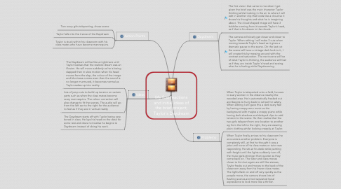 Mind Map: My first reactions and initial ideas of the brief project; Taylor's Daydream