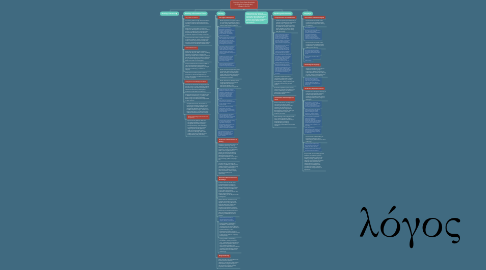 Mind Map: Common Core State Standards for English Language Arts, Grades 9 and 10