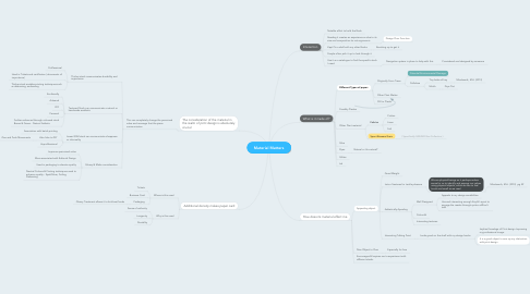 Mind Map: Material Matters
