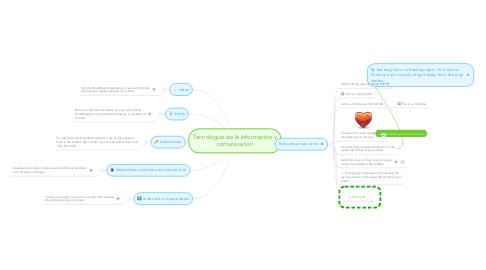 Mind Map: Tecnologías de la información y comunicacion