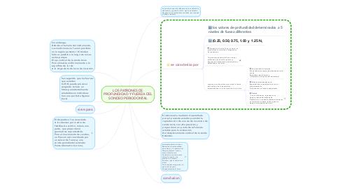 Mind Map: LOS PATRONES DE PROFUNDIDAD Y FUERZA DEL SONDEO PERIODONTAL