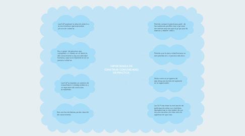 Mind Map: IMPORTANCIA DE CONSTRUIR COMUNIDADES DE PRACTICA.