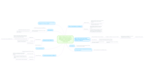 Mind Map: Effect of Malay-China Trade Relations During the Malacca Sultanate on the Emergence of Chinese Peranakan Community