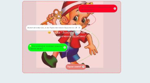"""Mind Map: сказка """"Золотой ключик или приключения Буратино"""""""