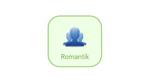 Mind Map: Romantik