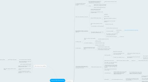 Mind Map: Drupal 8 CMI Masterclass