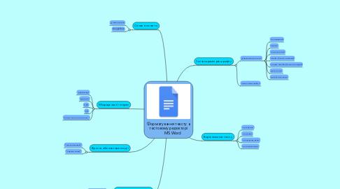 Mind Map: Форматування тексту в тестовому редокторі GoogleDocs