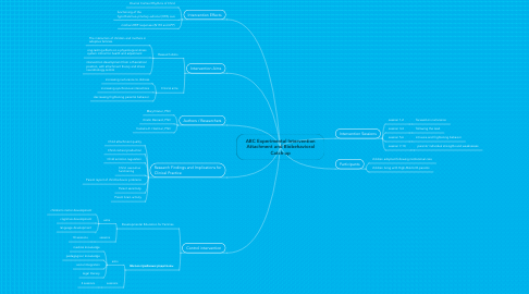 Mind Map: ABC Experimental Intervention Attachment and Biobehavioral Catch-up