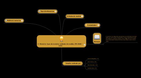 Mind Map: 3 - Memória: tipos de memória; unidades de medida, CPU-RAM →cache