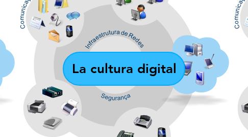 Mind Map: La cultura digital
