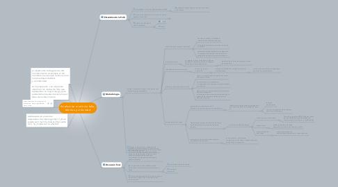 Mind Map: Analisis de modo de falla, efectos y criticidad