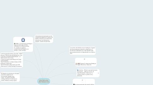 Mind Map: CENTROS DE DISTRIBUCION