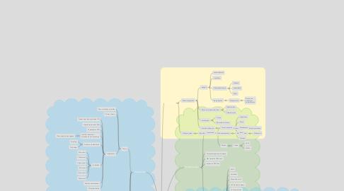 Mind Map: Pitiriasis versicolor