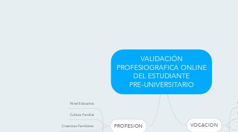 Mind Map: VALIDACIÓN PROFESIOGRAFICA ONLINE DEL ESTUDIANTE PRE-UNIVERSITARIO