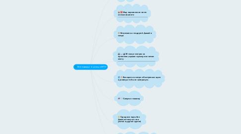 Mind Map: Мой маршрут от дома до МГПУ