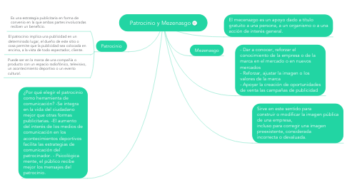 Mind Map: Patrocinio y Mezenasgo