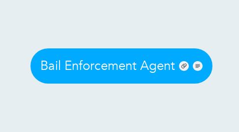 Mind Map: Bail Enforcement Agent