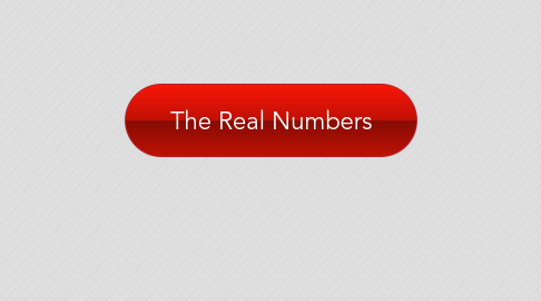 Mind Map: The Real Numbers