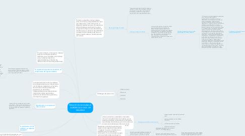 Mind Map: PRINCIPIOS DE MANEJO AGROECOLOGICO DE MALEZAS