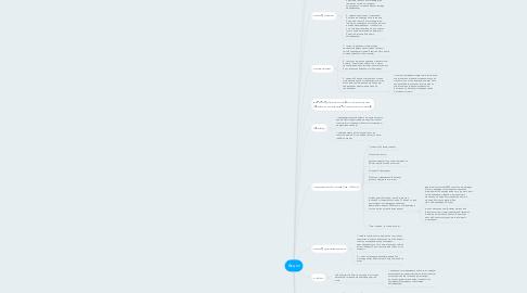 Mind Map: Акциз