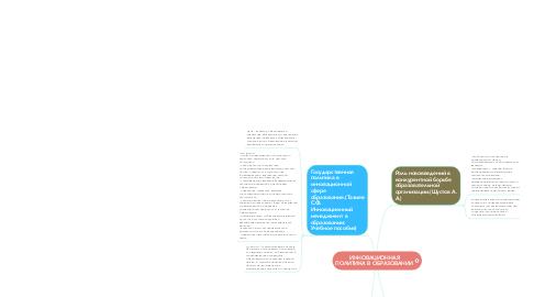 Mind Map: ИННОВАЦИОННАЯ ПОЛИТИКА В ОБРАЗОВАНИИ