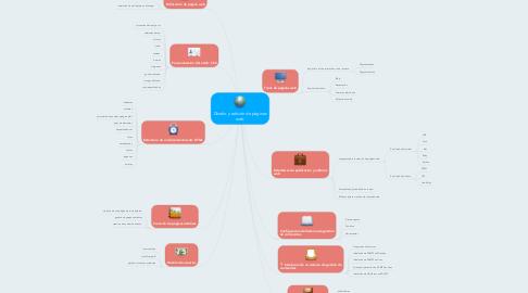 Mind Map: Diseño y edición de páginas web