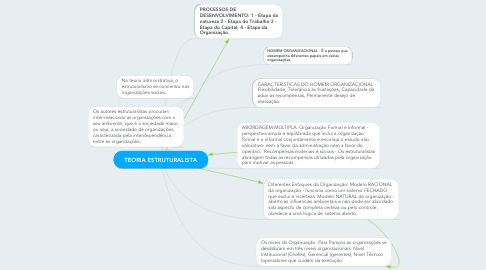 Mind Map: TEORIA ESTRUTURALISTA