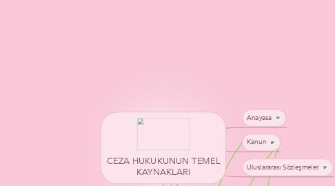 Mind Map: CEZA HUKUKUNUN TEMEL KAYNAKLARI