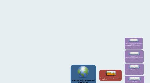 Mind Map: История информационных технологий.