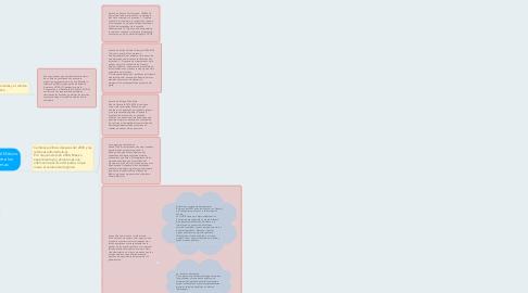Mind Map: Régimen político en el México contemporáneo entre los cambios  y reformas