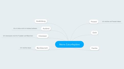 Mind Map: Meine Zukunftspläne