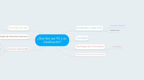 Mind Map: ¿Que Son Las TIC y su  Clasificación?