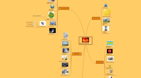 Mind Map: Солнечная энергетика