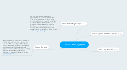 Mind Map: Digital Office Systems